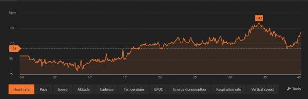 indoorbike data2