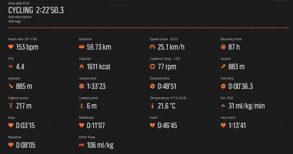 Bike Data1